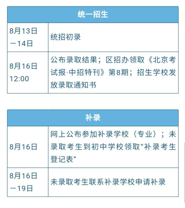2020年北京中招录取明天开始