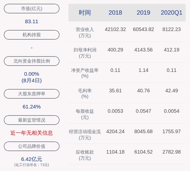 东凌国际:股东东凌实业解除质押2000万股