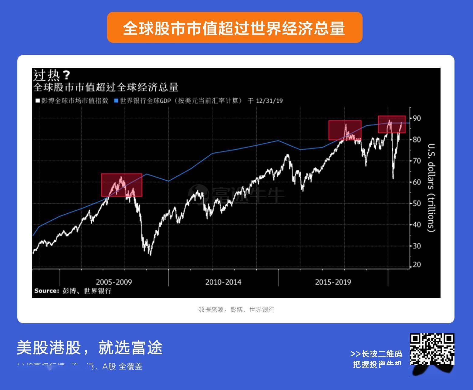 世界经济总量构成图_平面构成点