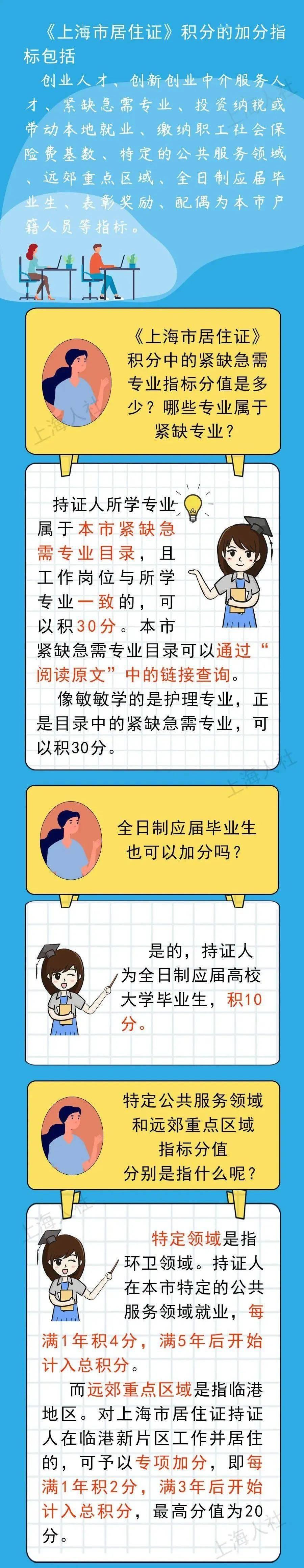 上海居住证积分申请链接