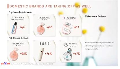 香水市场稳定增长?国产品牌的机会在哪里