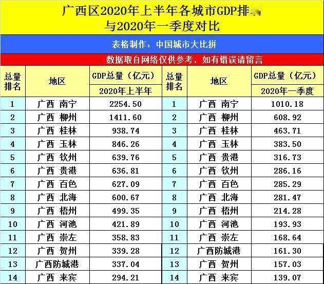 平江2020上半年gdp_平江二中图片2020