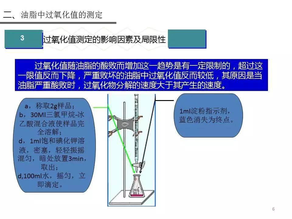 沙门氏菌的测定原理_鸽子沙门氏菌粪便图