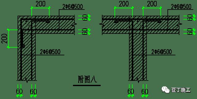 16G101丨基础、柱、梁、板、楼梯、剪力墙钢筋绑扎要点大汇总(大量节点图)