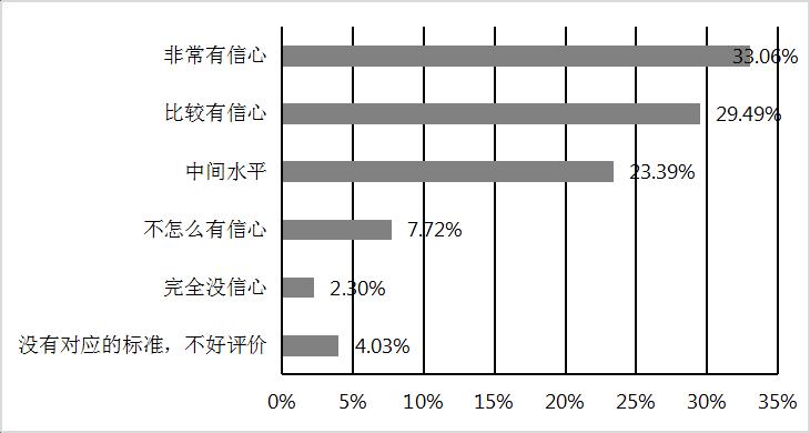 BIM技术,BIM应用,中国BIM培训网