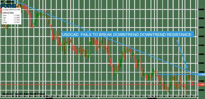 【汇市早知道】中美关系缓和 风险改善美元持续走高