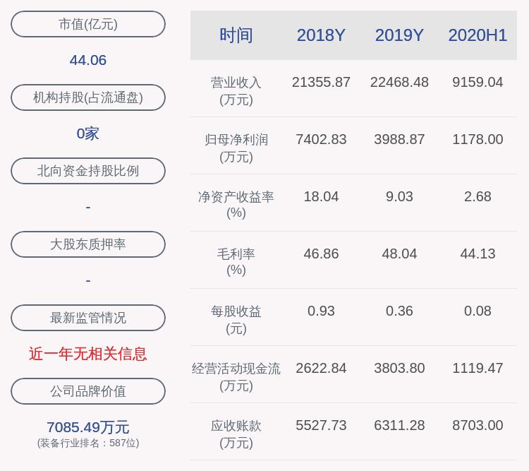 交易异动!新余国科:近3个交易日上涨44.85%