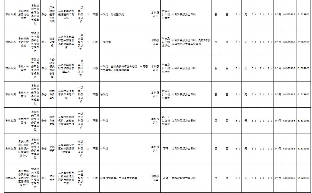 重庆人口2020_重庆人口分布图