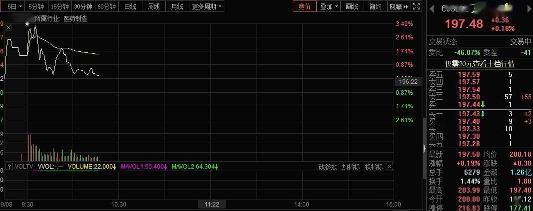 """大自然的""""印钞机""""!身家4000亿,中国新首富来了,超越马云马化腾"""