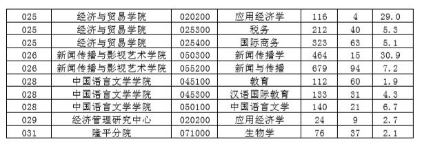 """湖南大学!一所没有围墙的学校,""""机械四小龙""""成员之一_中国教育部"""