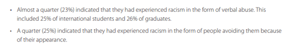 澳学者报告:52%中国受访者称疫情期间遭遇不同形式种族歧视