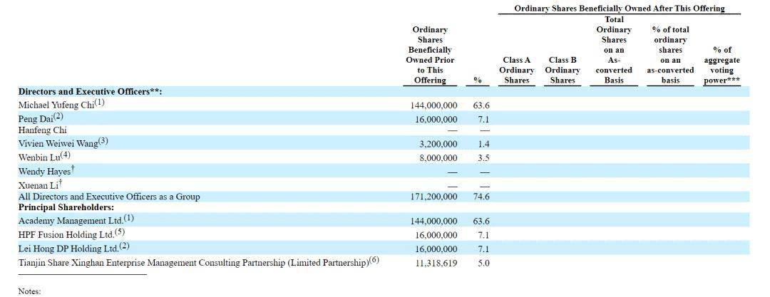 池宇峰套现26亿后操盘教育资本局:洪恩教育二度谋求上市负债率高、现金流吃紧
