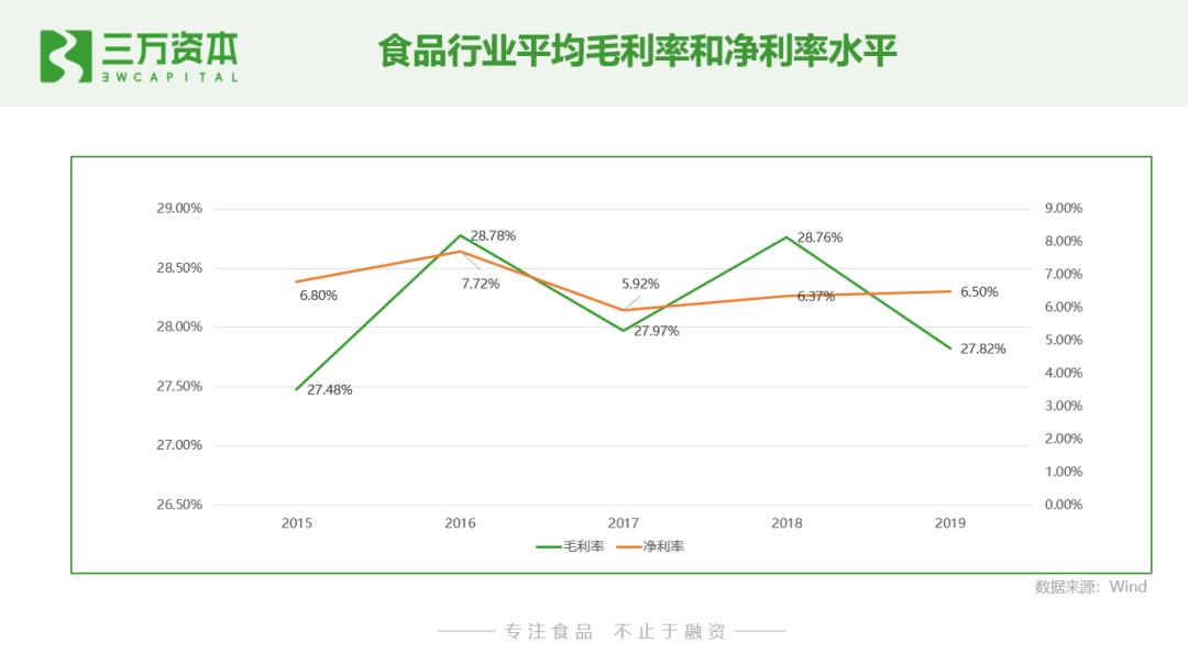 2020年gdp世界排名增长率_权威发布丨2020年中国木门行业发展报告(2)