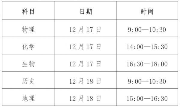 广西2020年下半年普通高中学业水平考试时间是......