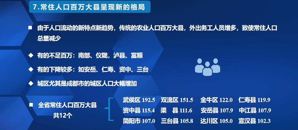四川最新人口普查男女比例_四川人口普查