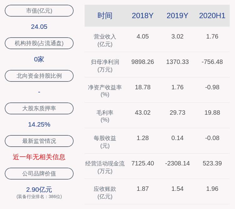 宇晶股份:聘任周波评任公司副总经理等职务