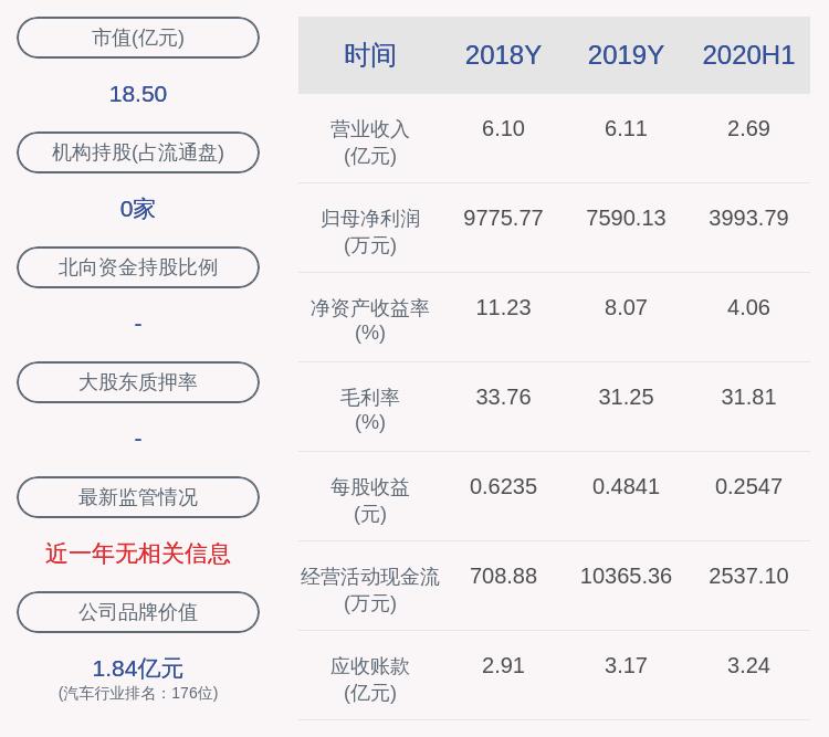 合力科技:股东杨位本减持157万股,占比达1%