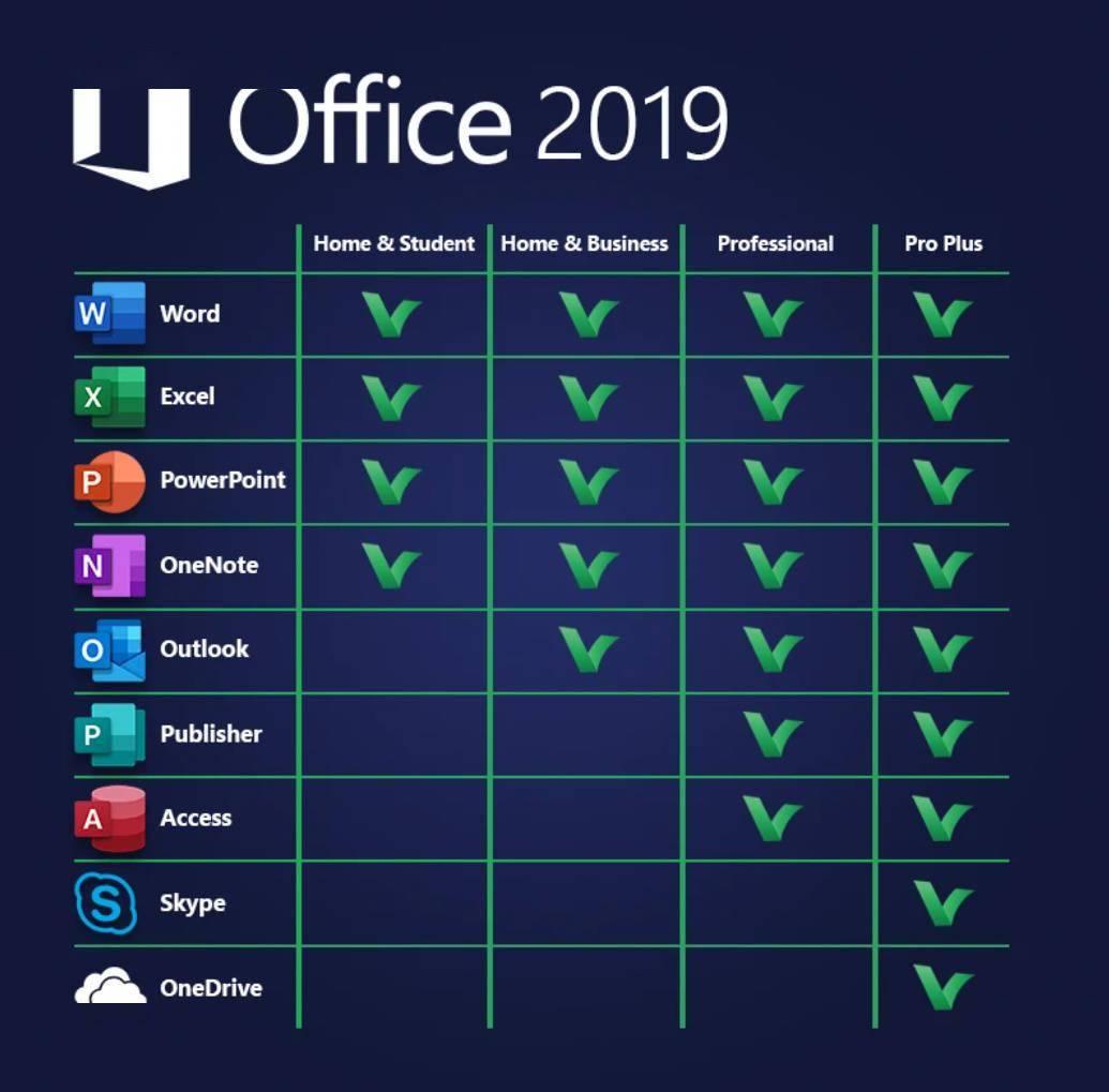 下一代 Office 办公套件将继续采用买断制