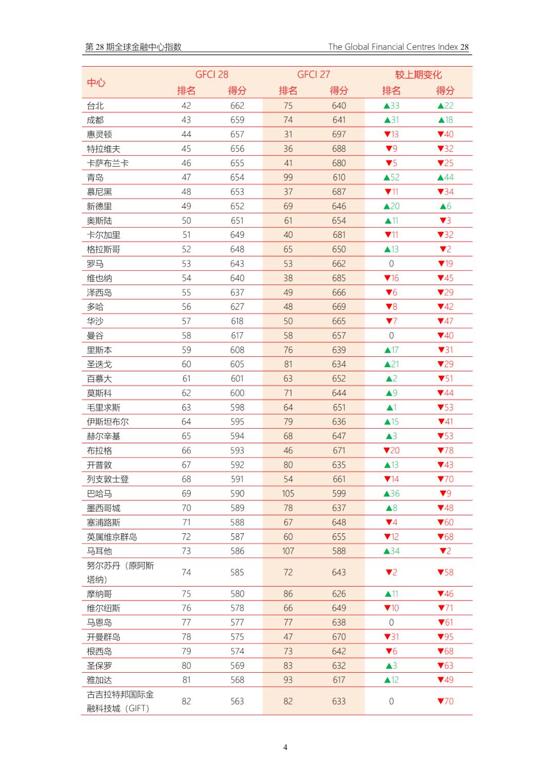 2018东北地区经济总量_世界经济总量图片
