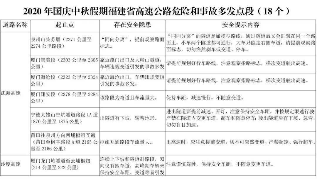 长泰人口_长泰的就业困难人员将受到这项特殊待遇,赶紧告诉周围的亲戚