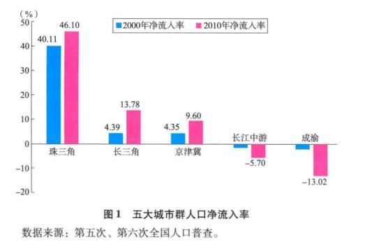 流动人口公共服务均等化_公共厕所(3)