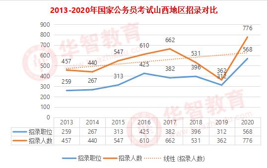 山东临沂人口比去年增长多少_山东临沂图片