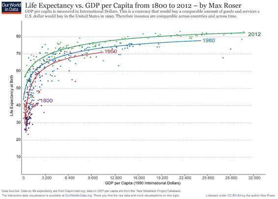 2020各国gdp人均_世界各国人均gdp曲线
