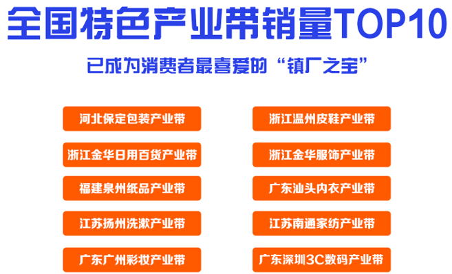 淘宝特价版上线1元包邮厂货,全国销量前十产业带广东占三