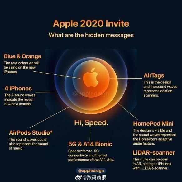 爆料:除了iPhone 12,苹果发布会还准备了音频硬件
