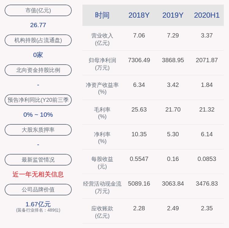 交易异动!力星股份:近3个交易日上涨30.04%,不存在未披露的重大事项
