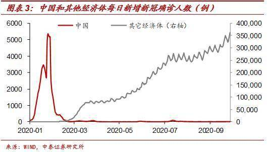 中泰宏观梁中华:人民币大幅走强 主因在于疫情错位