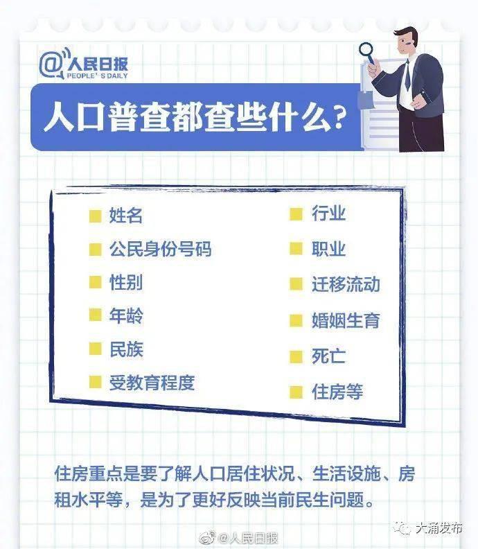 第七次人口普查按什么原则登记_第七次人口普查