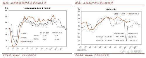中金公司:境内外汇持有意愿上升     第5张