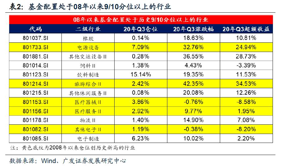 下列选项中不应计入gdp_以下哪些计入GDP
