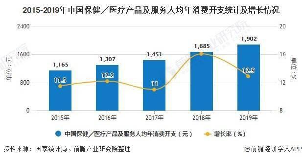 2020年中国中成药行业市场分析:市场规模已突破8000亿元 心脑血管市场较大
