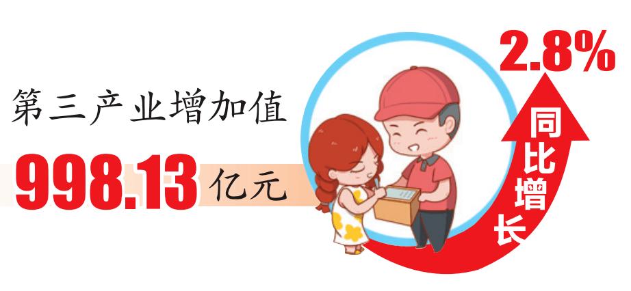 海口gdp_中国最低调的省会,GDP全省三分之一,游客却认为省会另有城市