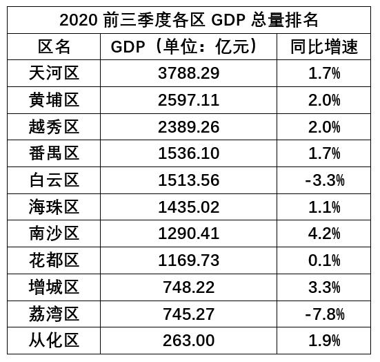 2020经济总量排行_2020经济总量图片