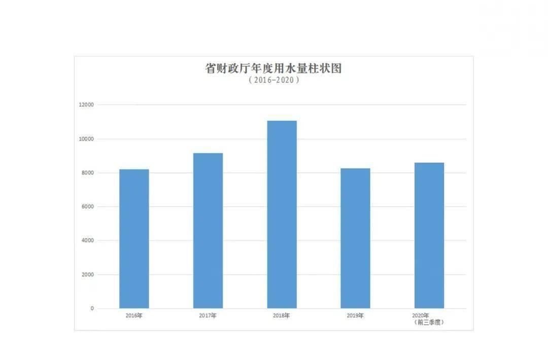 水资源人均占有量_我国人均水资源分布图