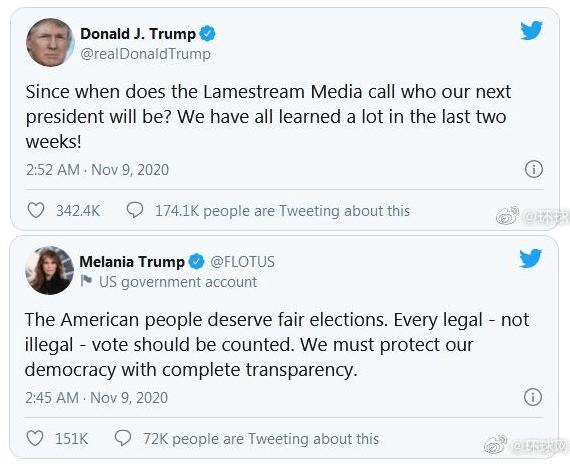 """特朗普发推:什么时候由媒体来宣布下任总统了!美国大选结果有没有""""官宣""""?"""