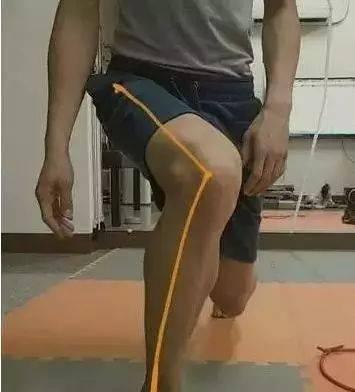 健步蹲常见错误解析,别再错误的练习了!