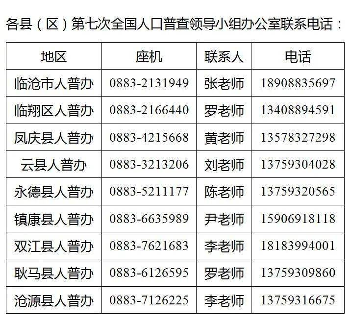 """临沧人口_临沧有望""""一分为二""""的县,未来各自发展,常住人口46.67万"""
