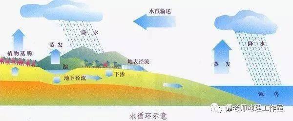 【趣味地理】神一样的地理老师为什么喜欢讲冷笑话?地理幽默大全!