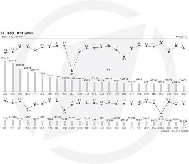 河南gdp三季度各市_河南各市行政图