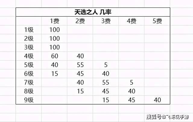 5人口天选概率_人口普查