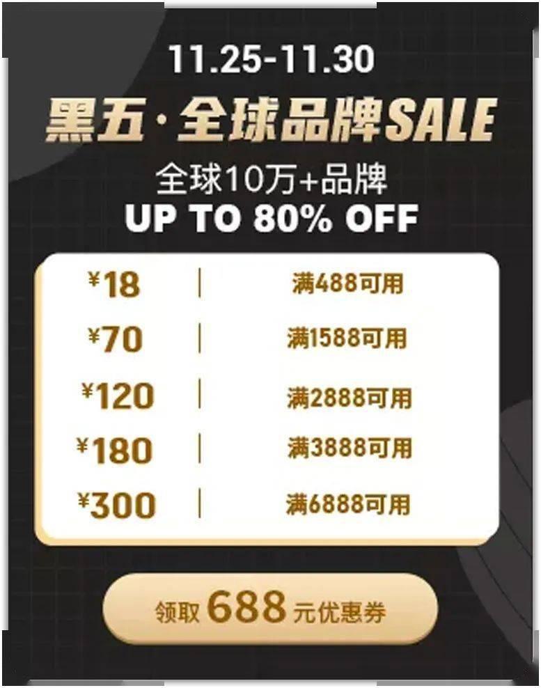 两千买Burberry、半价买Balenciaga,今年黑五真的赚翻!