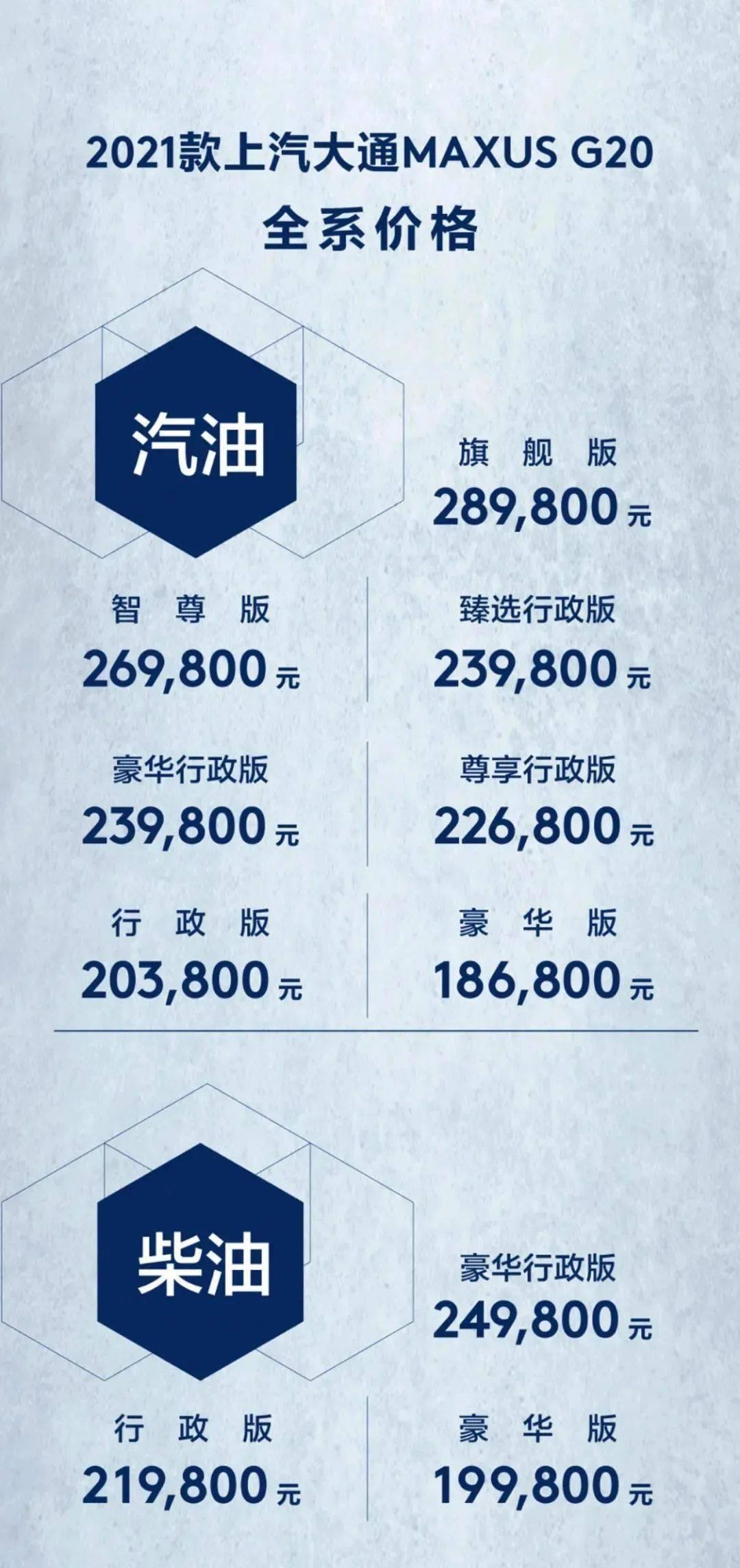 从18.68万元开始,2021 SAIC大通MAXUS G20上市