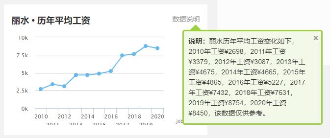 余姚舟山gdp_浙江宁波与舟山的2018年GDP之和,拿到江苏可排名多少