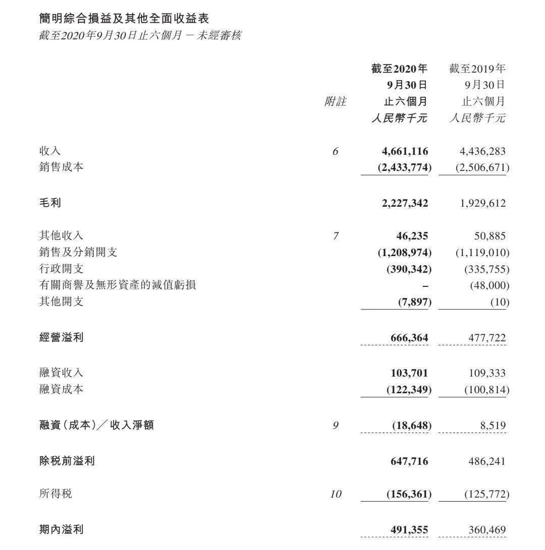 华谊实控人减持股票还质押;《流浪地球2》发概念海报;传京东优选将上线