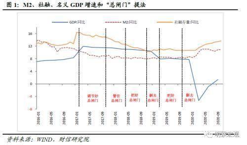 财信研究解读2020年三季度货币政策执行报告:流动性紧平衡或成货币政策主基调