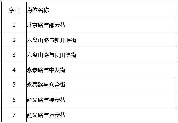 2021汤阴人口会增加吗_汤阴站是高铁站吗